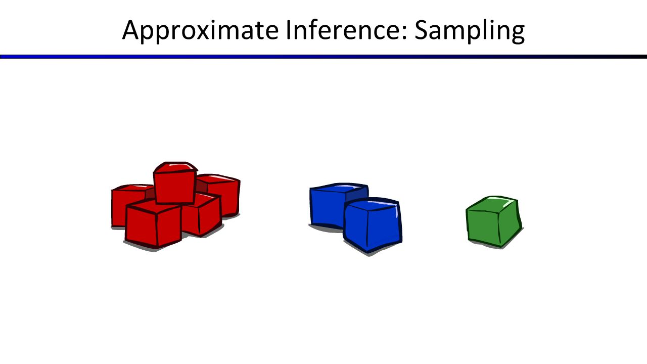 Approximate Inference: Sampling