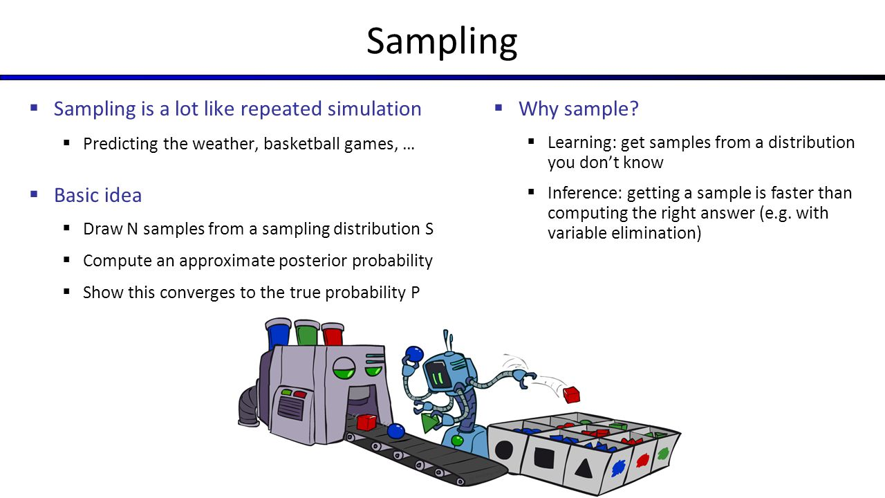 Sampling Sampling is a lot like repeated simulation Basic idea