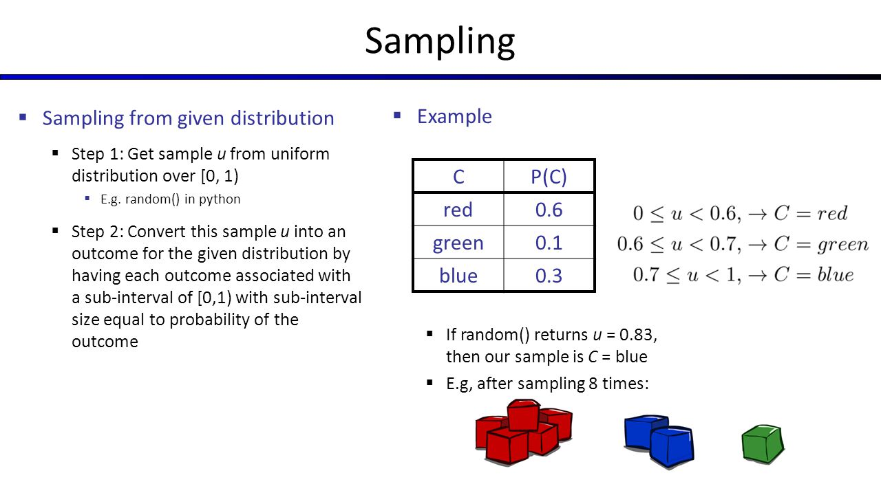 Sampling Sampling from given distribution Example C P(C) red 0.6 green
