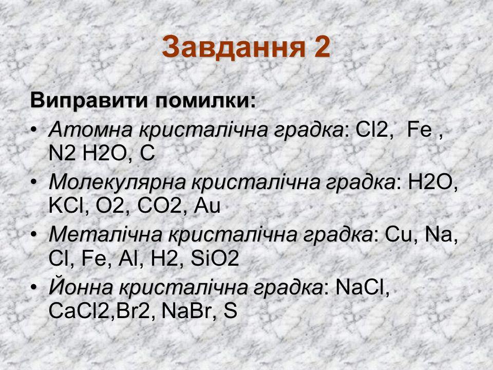 Завдання 2 Виправити помилки: