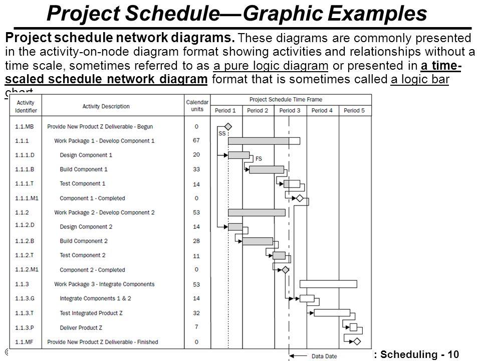 project time management ppt download. Black Bedroom Furniture Sets. Home Design Ideas