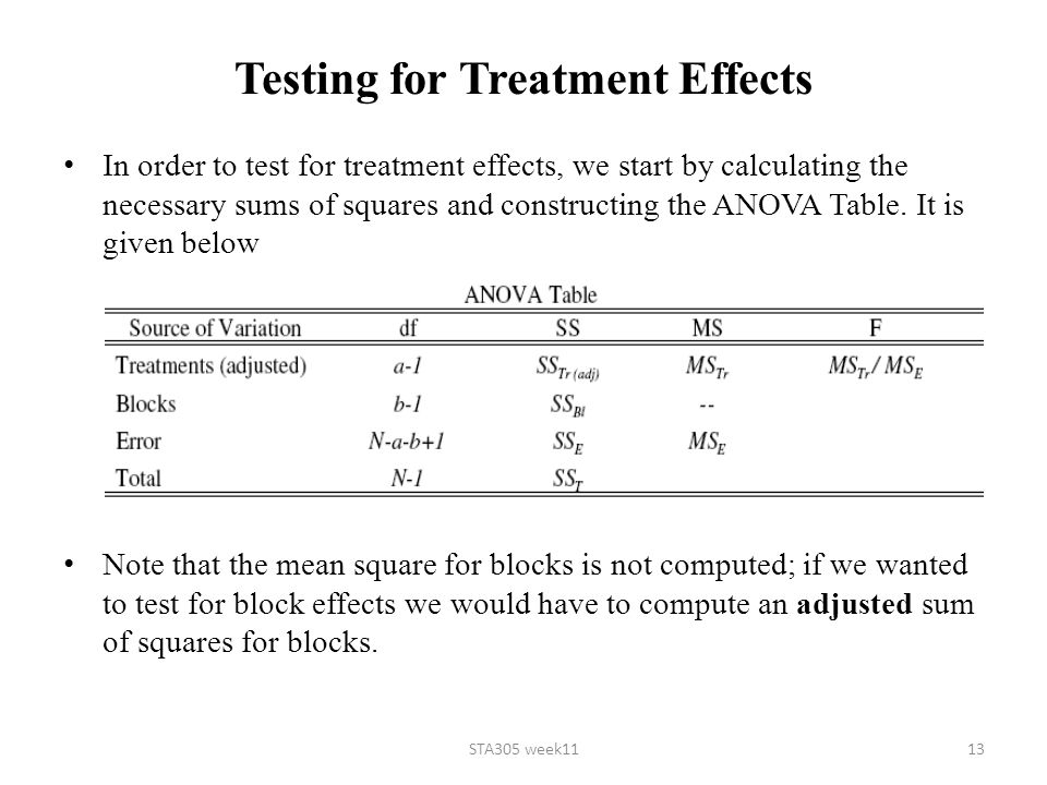 Testing for Treatment Effects