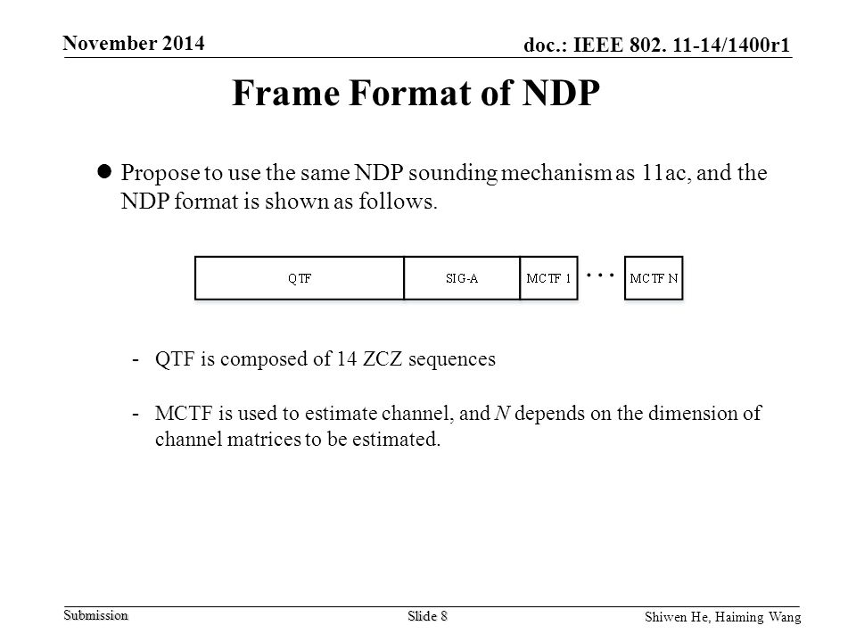Frame Format of NDP Propose to use the same NDP sounding mechanism as 11ac, and the NDP format is shown as follows.