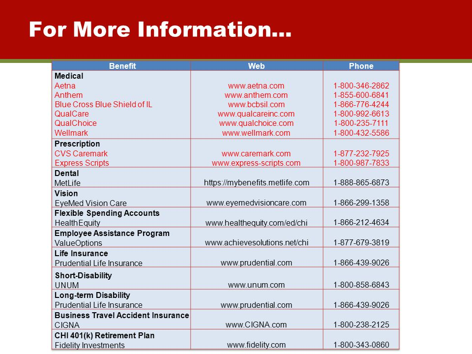 Long Term Travel Insurance >> Welcome to KentuckyOne Health - ppt download