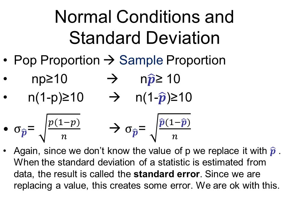 Confidence intervals estimating population proportion ppt download normal conditions and standard deviation ccuart Choice Image