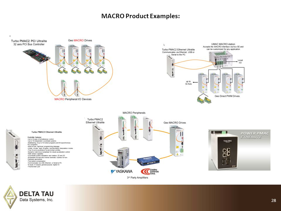 MACRO Product Examples: