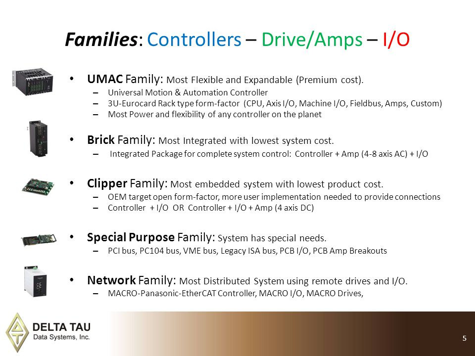Families: Controllers – Drive/Amps – I/O