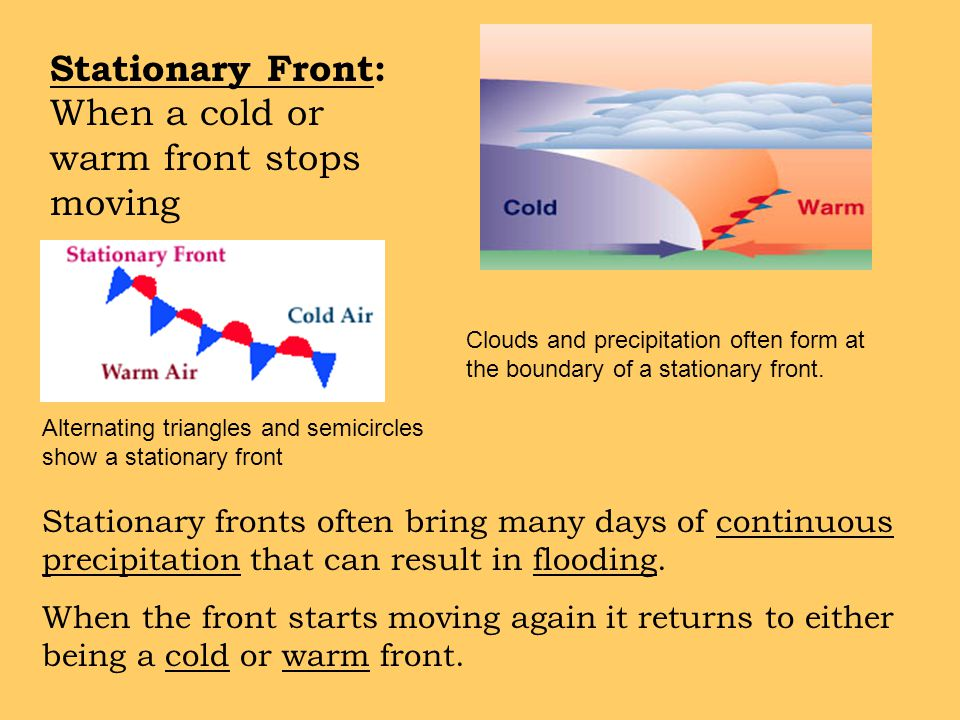 Lesson 1 Describing Weather Lesson 2 Weather Patterns - ppt download