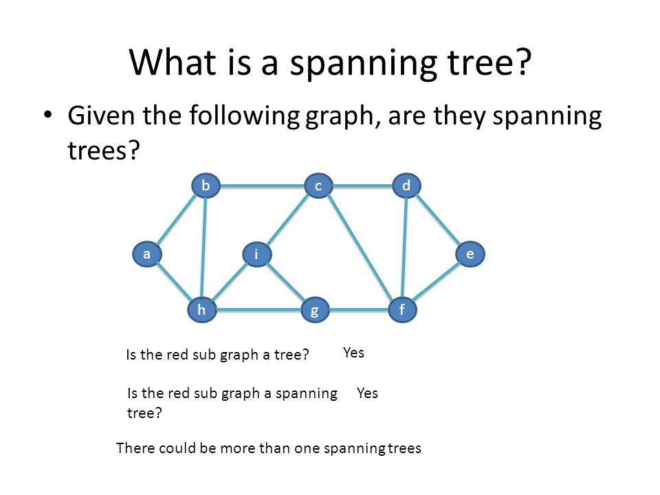 minimum spanning trees 2 / 7 attributes different weights a minimum spanning tree is a subset of the edges of the graph, so there's a path form any node to any.
