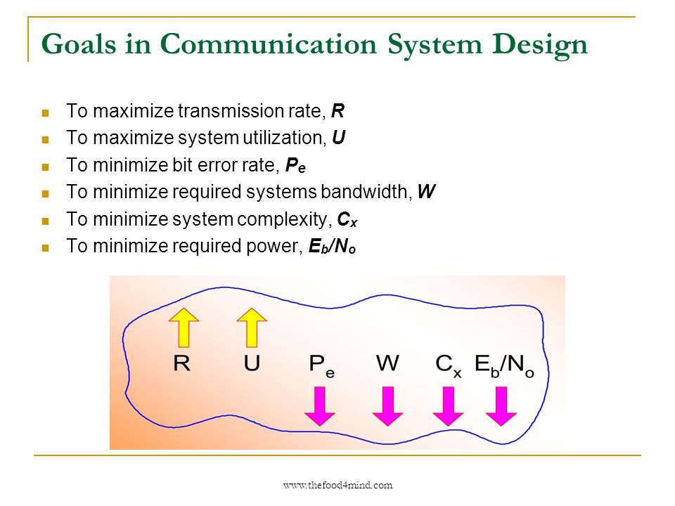 an analysis of signaling system in language communication Evolution of signaling in a multi-robot system: categorization and communication  signaling system to  multi-robot system: categorization and communication.