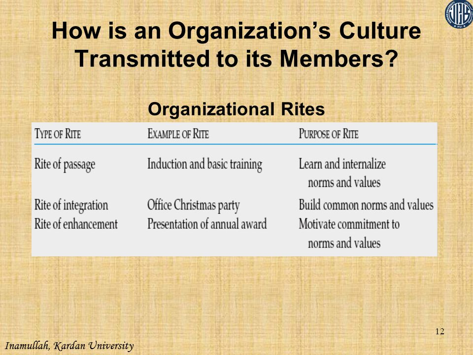 How is an Organization's Culture Transmitted to its Members