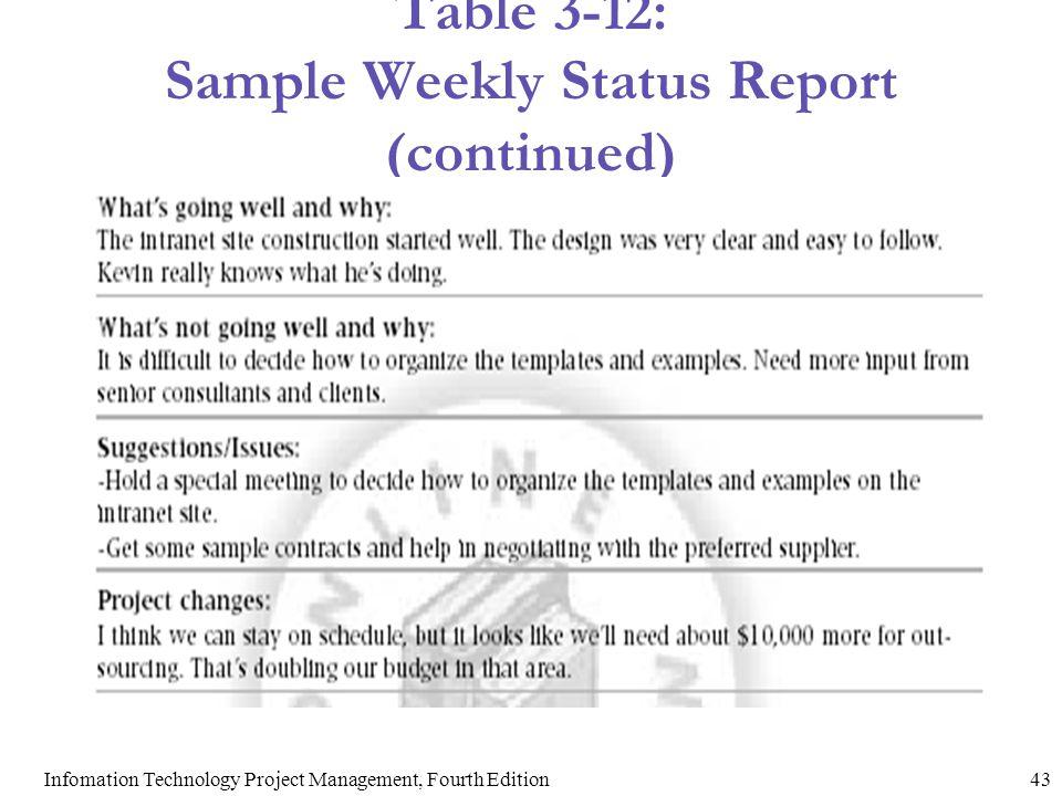 thesis status report