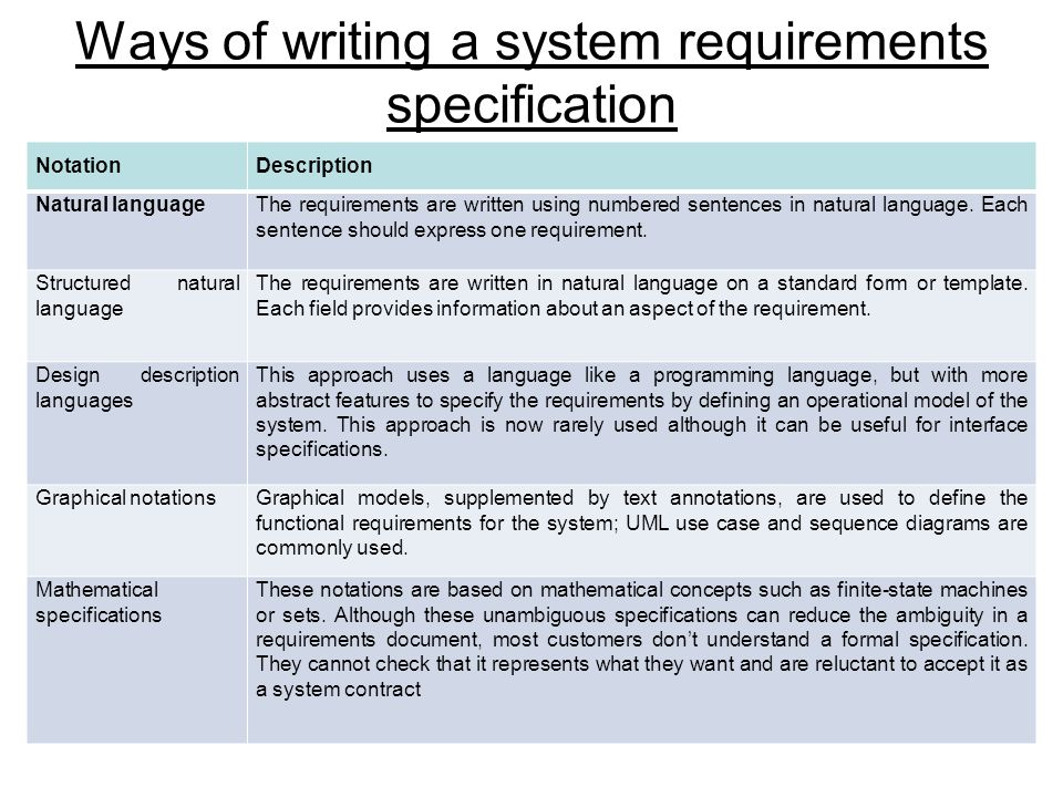 Functional requirements specification template (ms word.