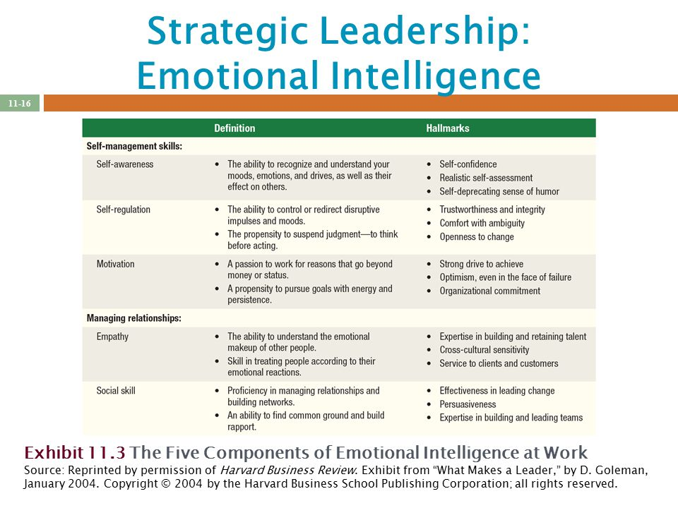 five major components of effective strategic leadership In turn, strategic leadership is viewed as a key driver to effective strategy  implementation  sections b and c were scored using a five-point likert scale   factors of strategic leadership and the effect variables were the four  components of.