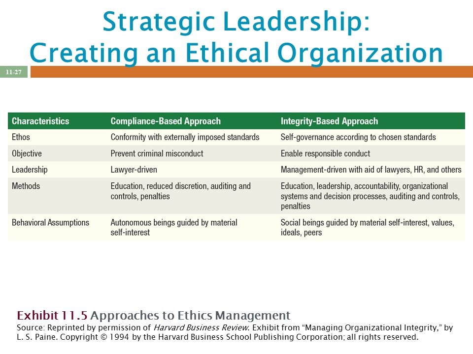 ethical leadership and how to create Ethical leadership means guiding your people, leading by example, and doing  the  you can find out how to create such positive narratives in our article, here.