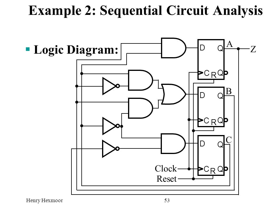 sequential circuits chapter 6 - ppt download sequential logic circuit diagram logic 7 diagram