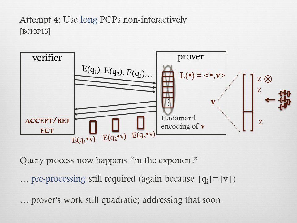 prover verifier v ... Attempt 4: Use long PCPs non-interactively z ⊗ z