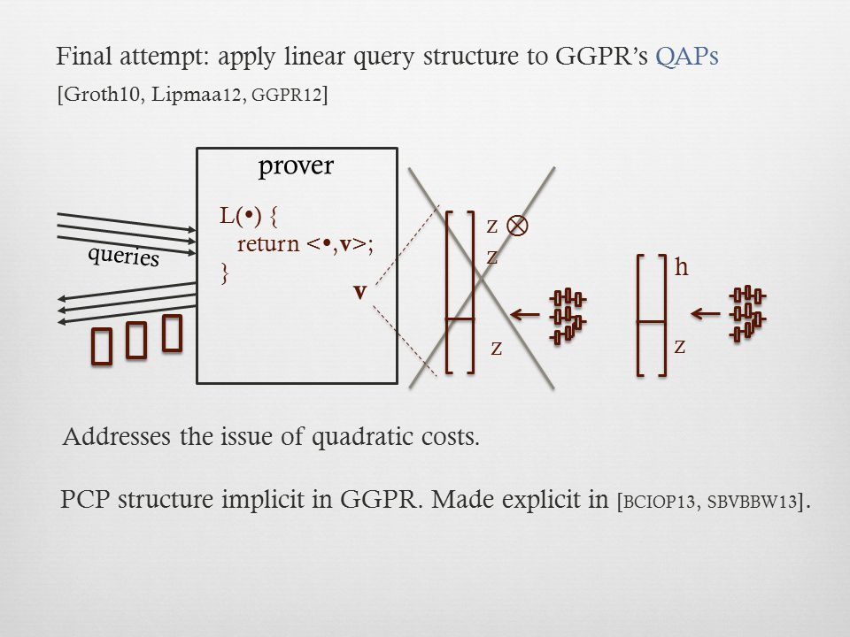 prover v Final attempt: apply linear query structure to GGPR's QAPs