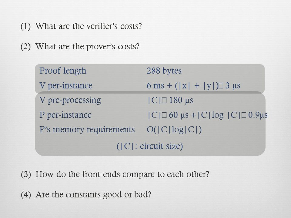 What are the verifier's costs