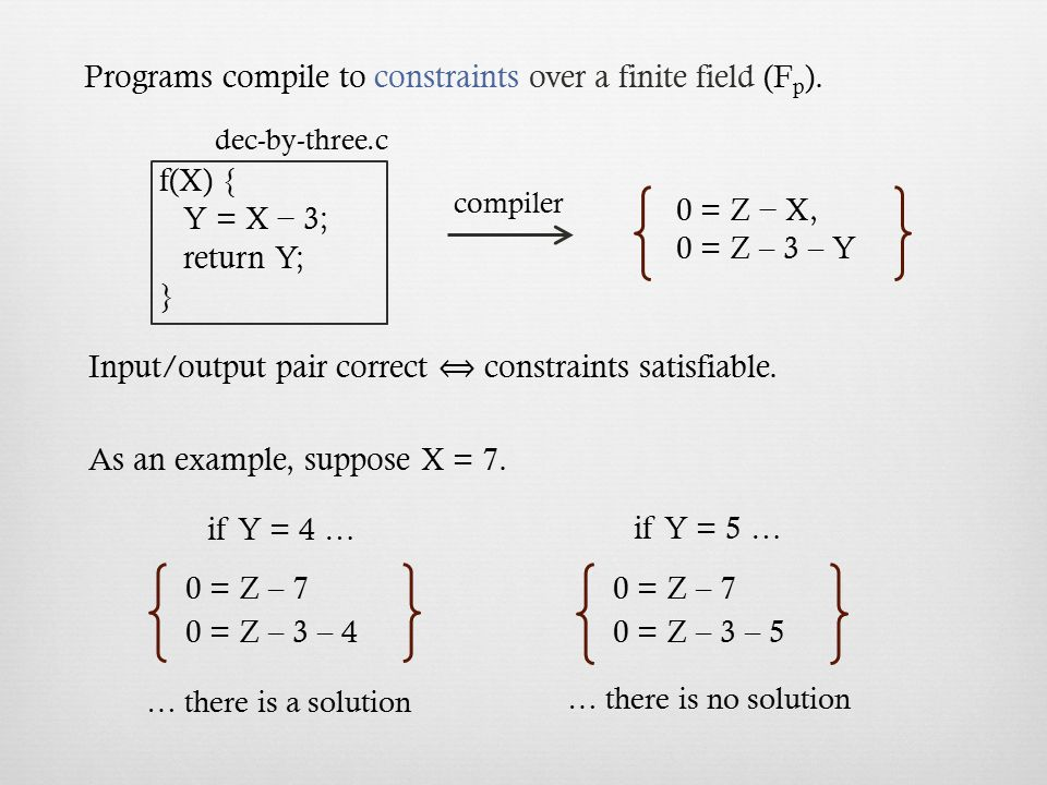 Programs compile to constraints over a finite field (Fp).