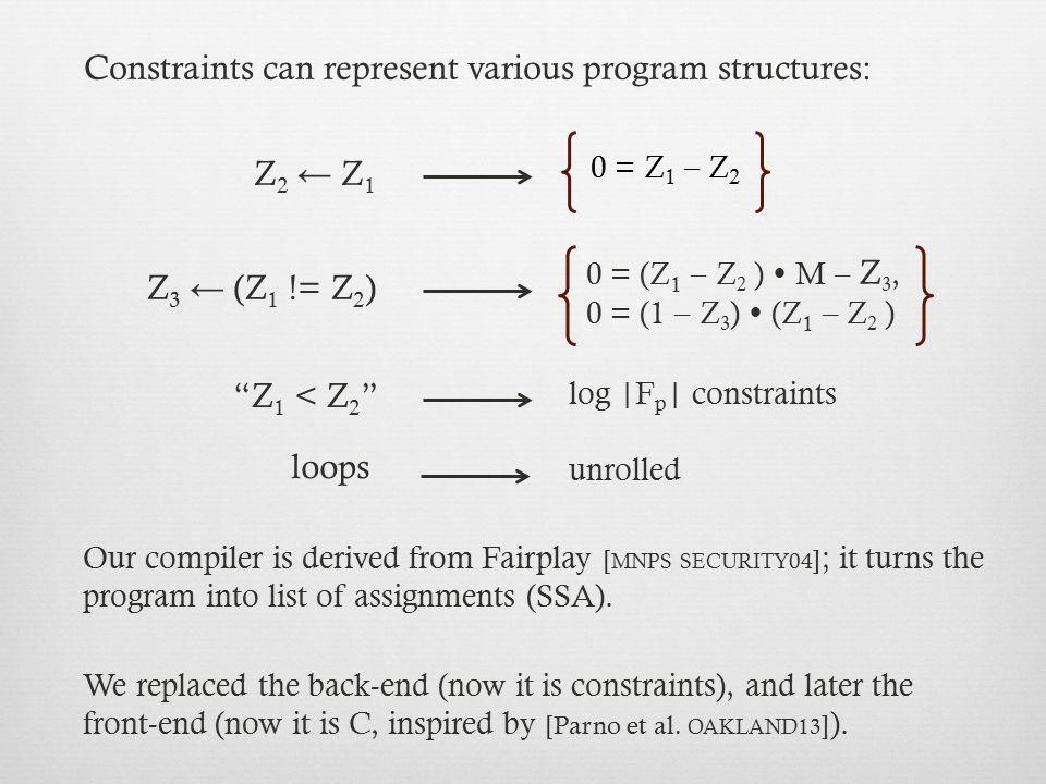 Constraints can represent various program structures: