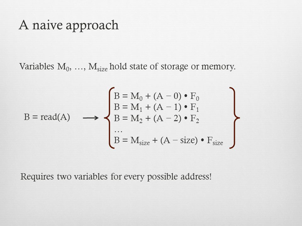 A naive approach Variables M0, …, Msize hold state of storage or memory. B = M0 + (A − 0)  F0. B = M1 + (A − 1)  F1.
