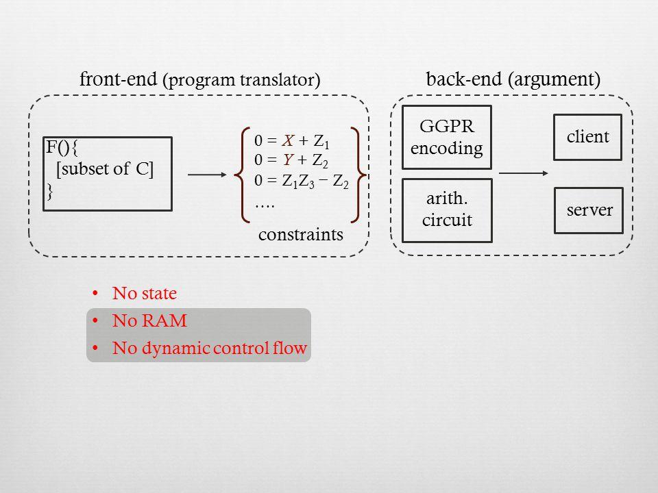 front-end (program translator)