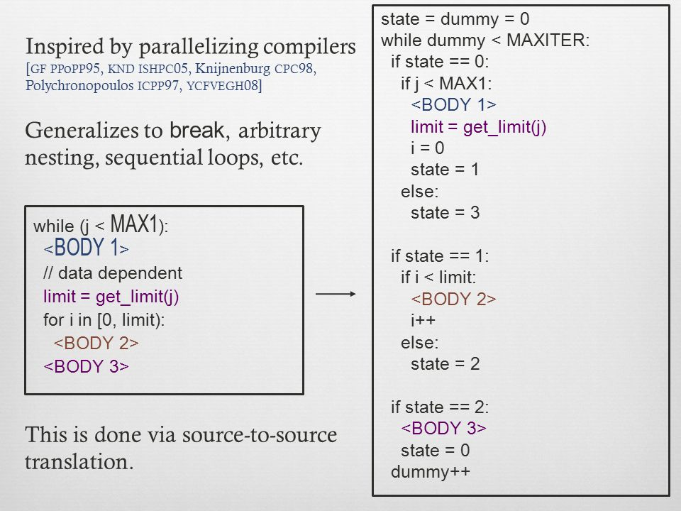 Inspired by parallelizing compilers