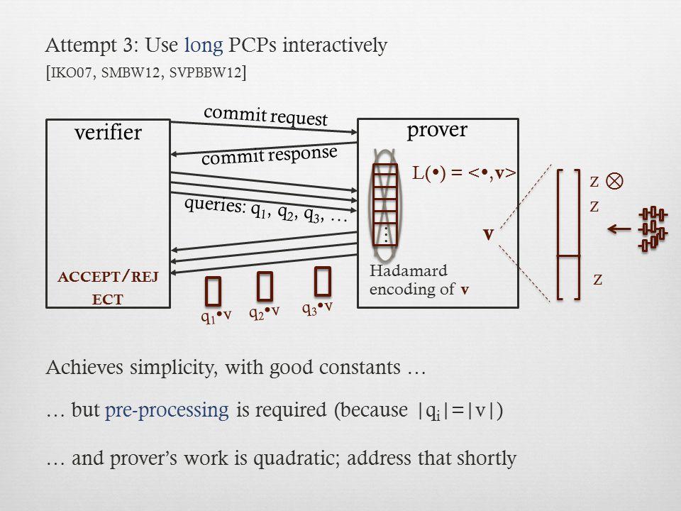 prover verifier v ... Attempt 3: Use long PCPs interactively z ⊗ z z