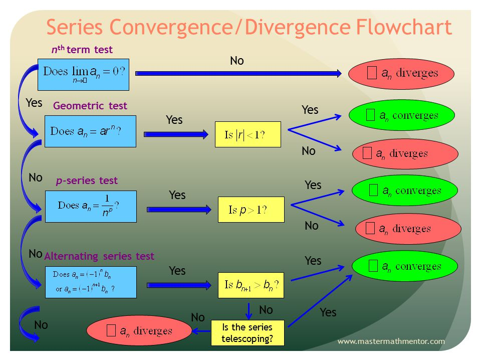 convergence and divergence of human resources Divergence, convergence, or crossvergence in international human or crossvergence in international human resource convergence-divergence of hrm in the.