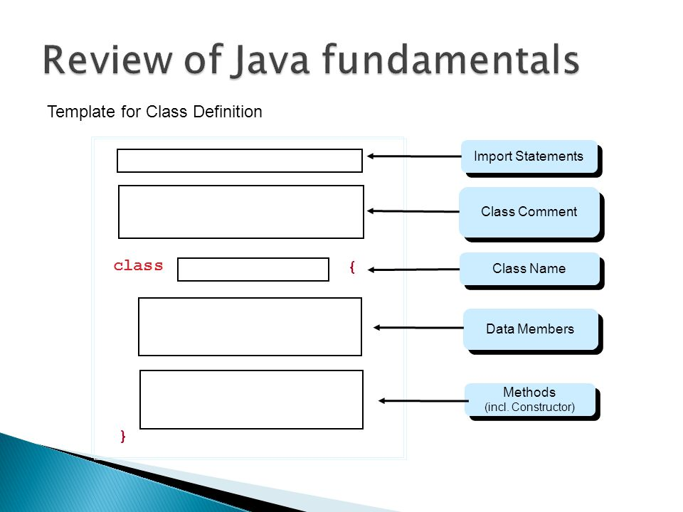 Review java ppt download for What is template in java