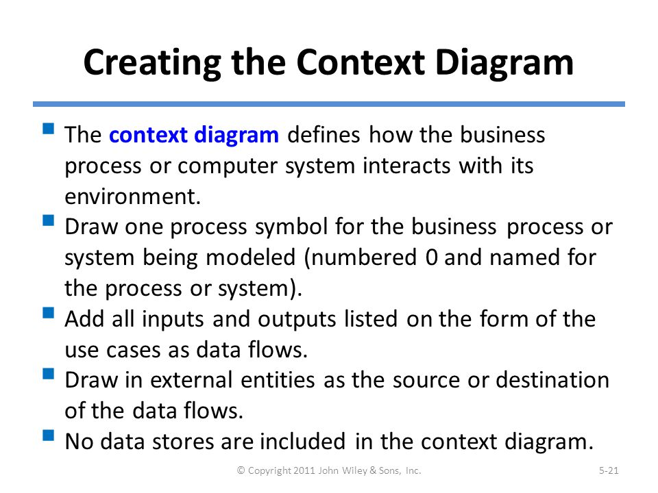 (cont'd) Example of Context Diagram