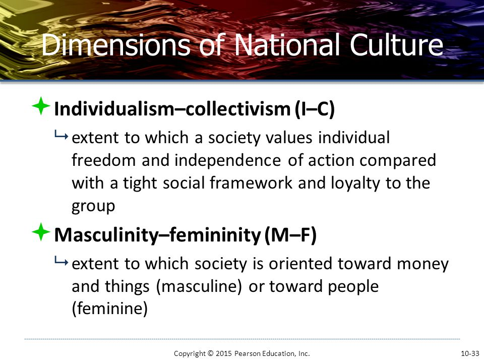 individualism collectivism essay