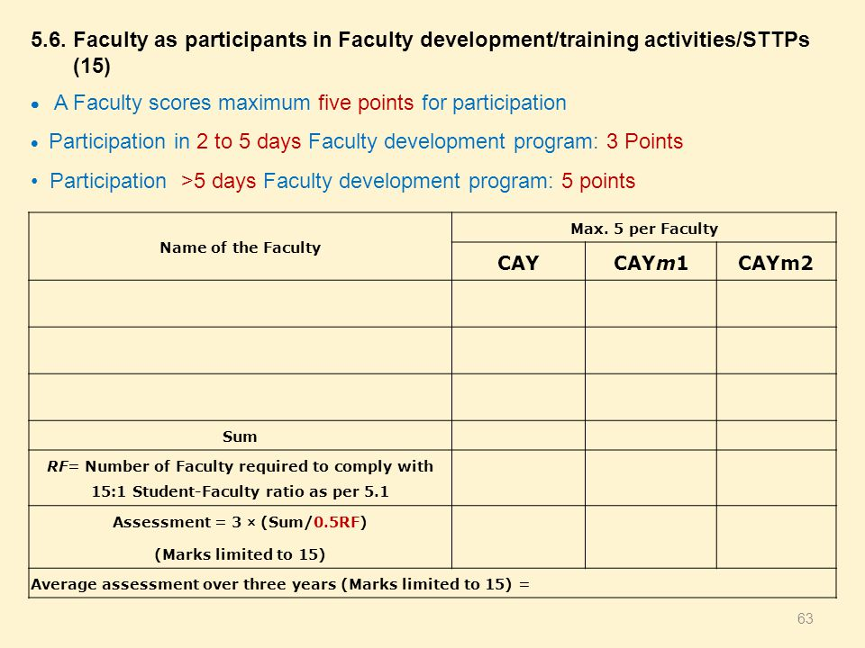 three days faculty development programme A three day teqip-iii sponsored acm faculty development training programme on research based statistical, analytical and data modeling tools 2018, thiagarajar college.