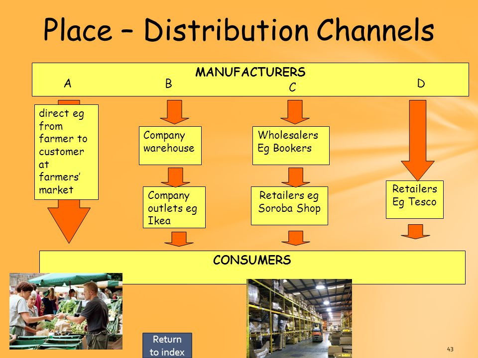 Working in Distribution