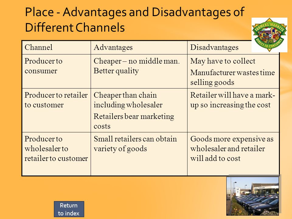 Chain Stores | Meaning | Advantages | Disadvantages