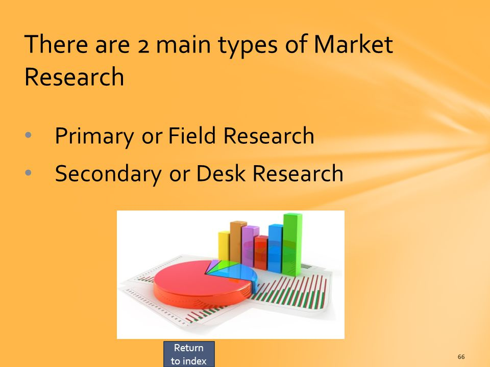 N5 Business Management Unit 2 Topic 1 - Marketing. - ppt ...