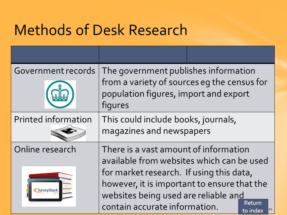 unit 10 market research in business 4 unit 10 market research in business market research enables a business to  find out information about its market, its customers and aspects of the business.