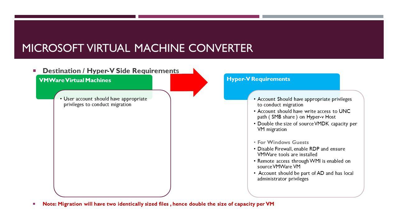 microsoft machine converter