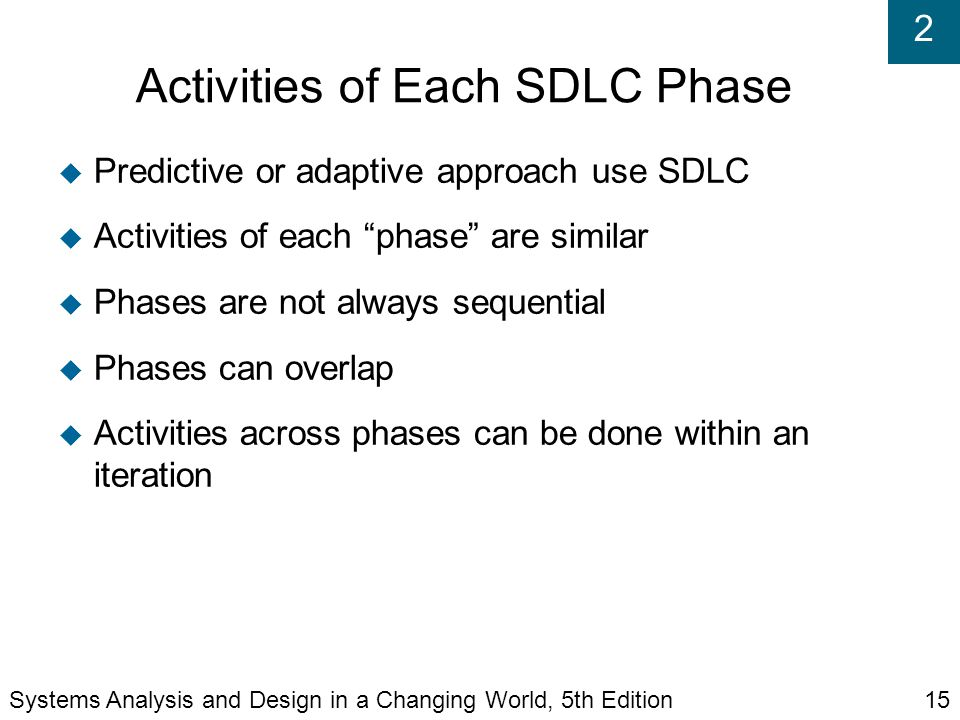 activities in the design phase of sdlc The design phase the design phase of the sdlc the design phase of the sdlc topic study notes  comments text version  log in sign up log in to continue log in to save your progress and obtain a certificate in alison's free diploma in project management online.