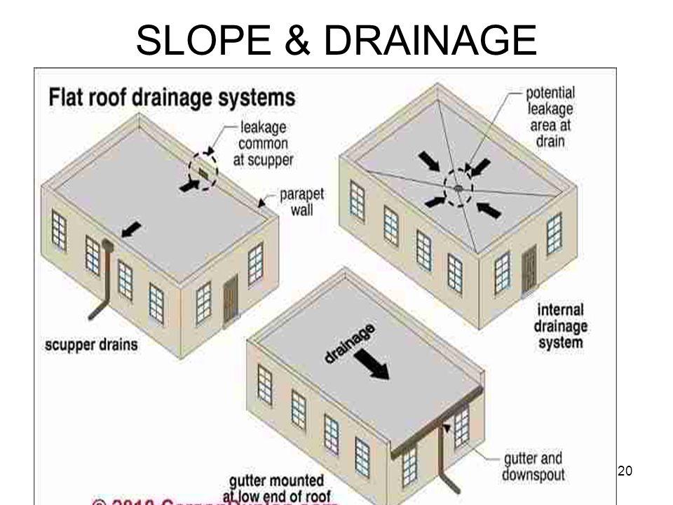 Roof Decks Information Taken From Uurwaw S Training