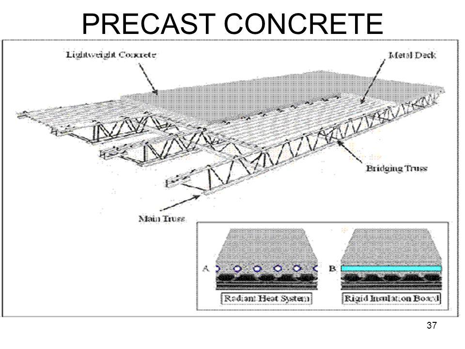 precast concrete manufacturing process pdf