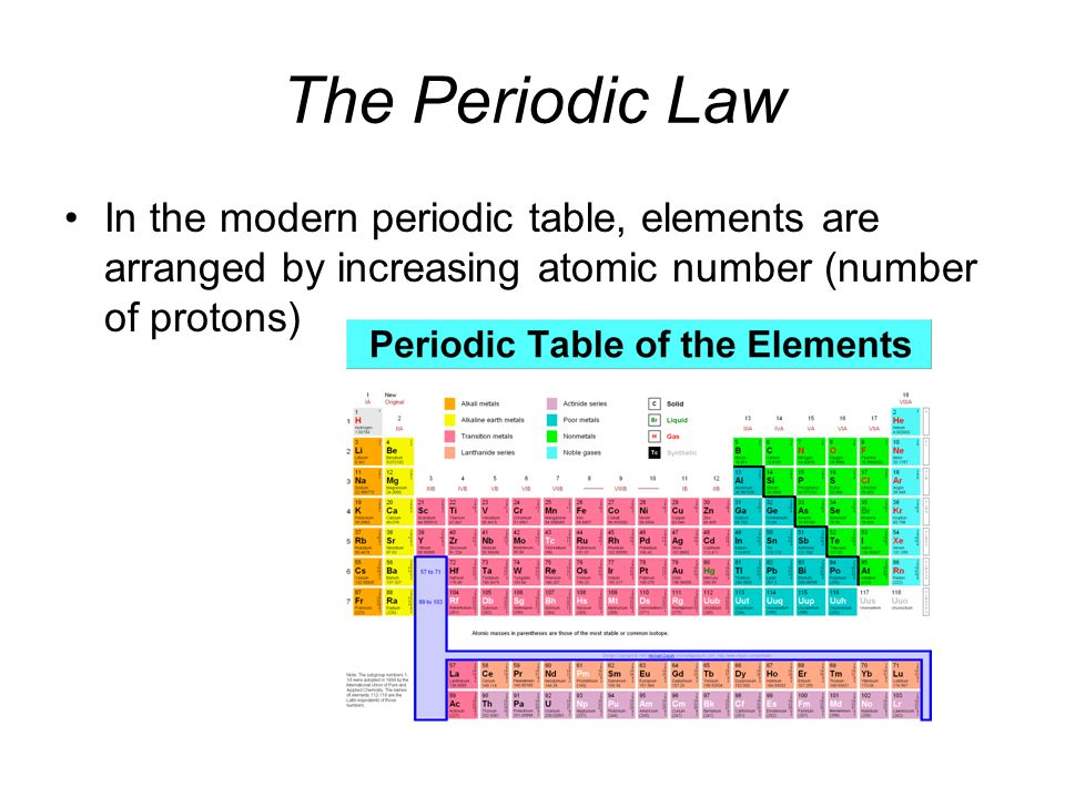 The periodic table ppt download trends in the periodic table ppt scientists urtaz Images