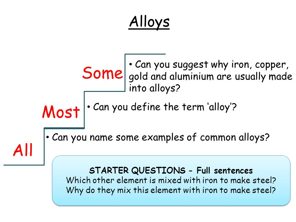 Alloys Can You Suggest Why Iron Copper Gold And Aluminium Are