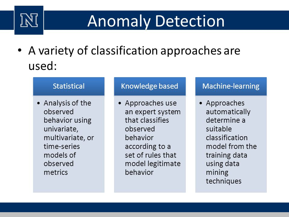 Lecture 14 Intrusion Detection Ppt Download