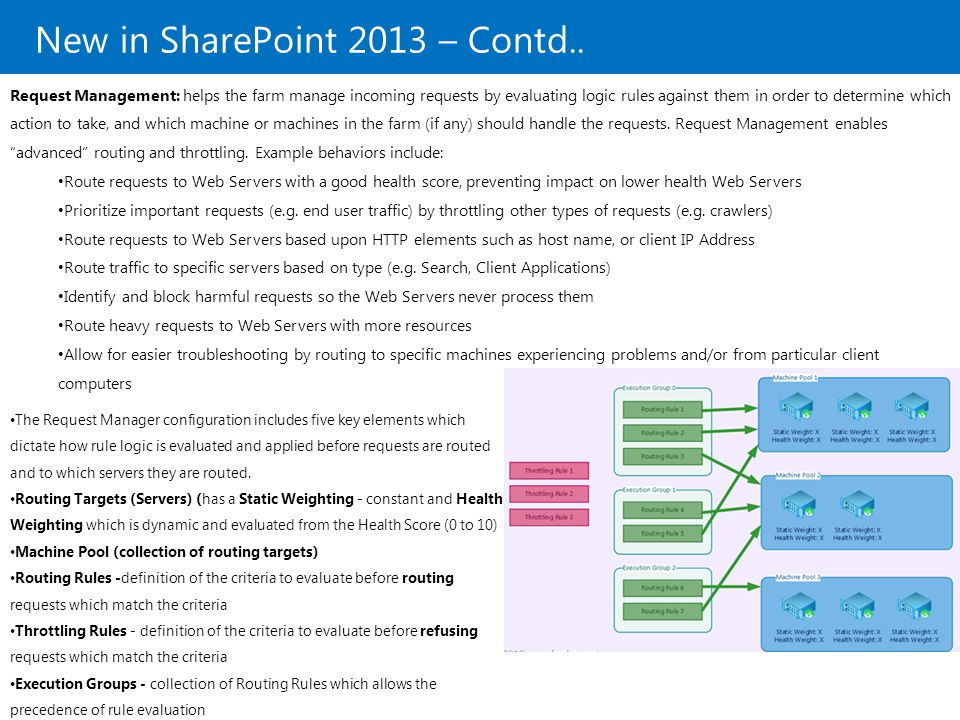 sharepoint evaluation machine