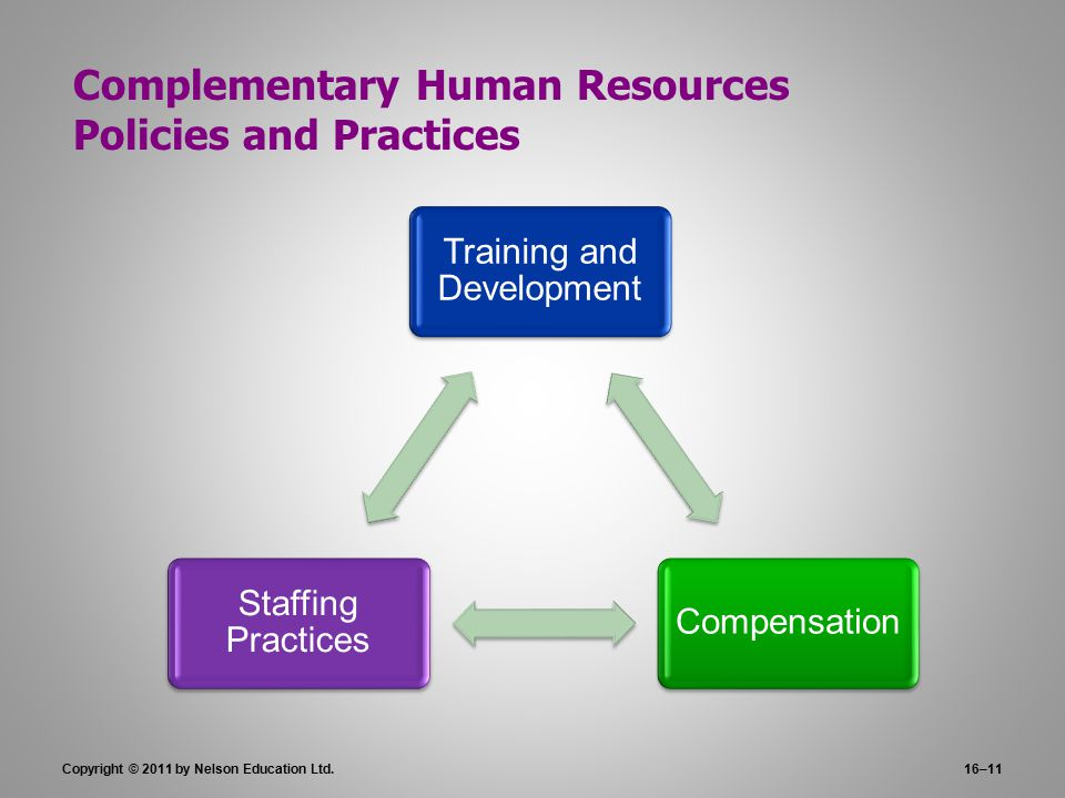 human resource policies and practices Variations in human resource management (hrm) policy and practices are discussed in the context of understanding why such differences exist within different organisations, and what the driving influences are behind any differences.