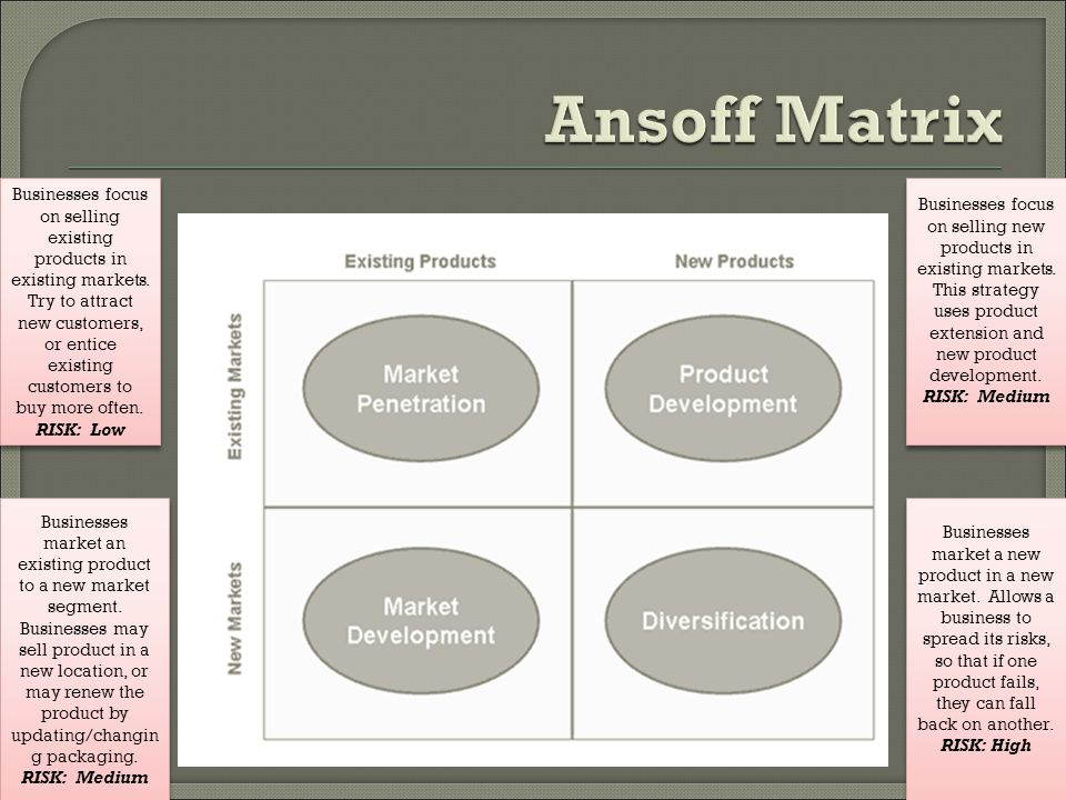 ansoff matrix of kfc -products to offer and market segments to target: ansoff matrix -positioning strategy: kfc in bd –no change in operation: the decision of not doing.