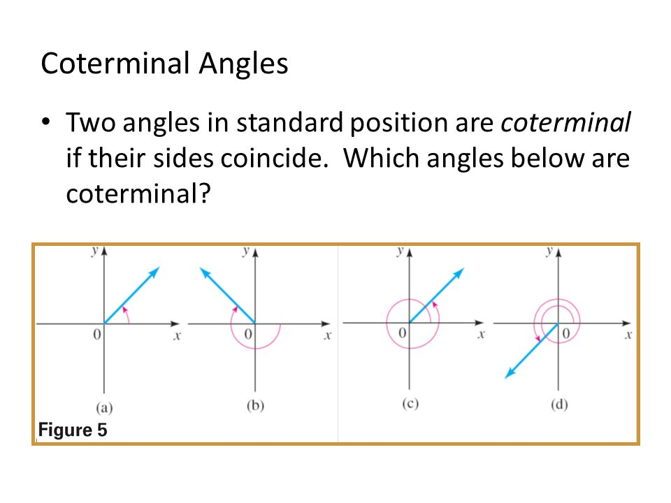 how to find coterminal angles