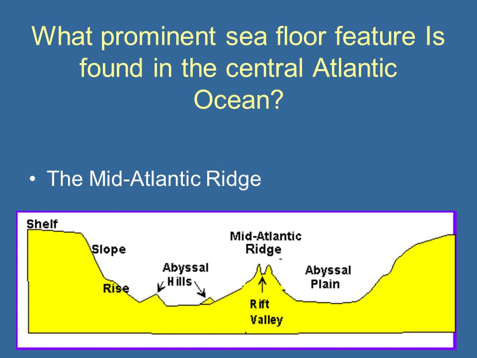 Atlantic ocean valley gallery diagram writing sample and for 10 facts about sea floor spreading